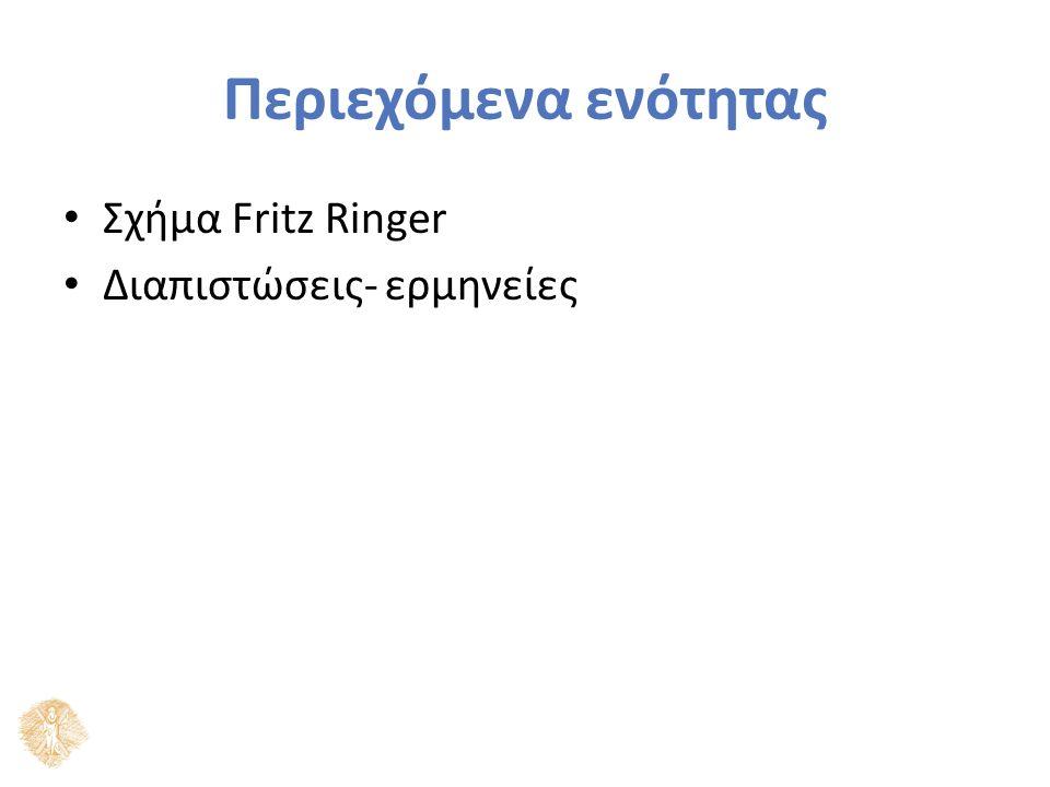 Περιεχόμενα ενότητας Σχήμα Fritz Ringer Διαπιστώσεις- ερμηνείες