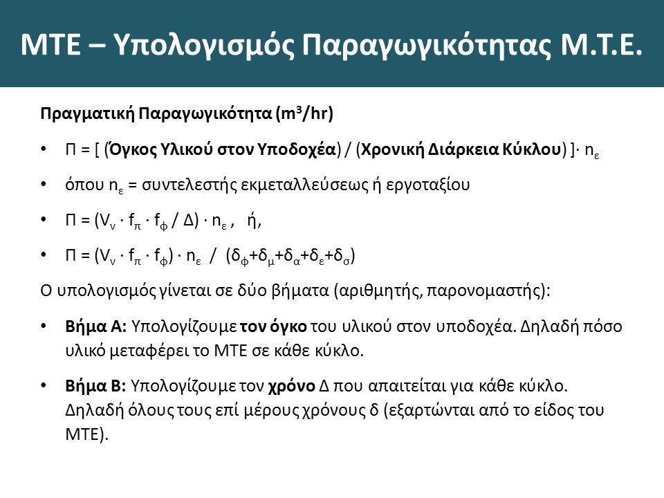 ΜΤΕ – Υπολογισμός Παραγωγικότητας Μ.Τ.Ε.