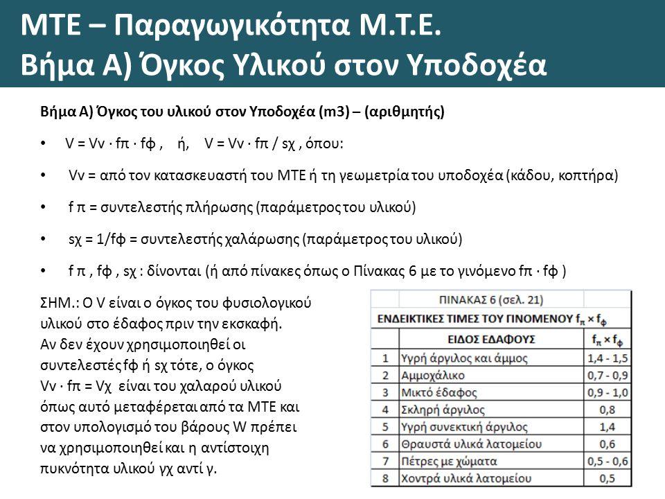 ΜΤΕ – Παραγωγικότητα Μ.Τ.Ε.
