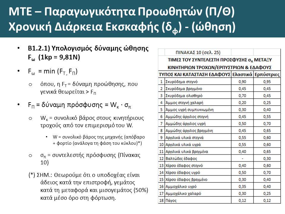 ΜΤΕ – Παραγωγικότητα Προωθητών (Π/Θ) Χρονική Διάρκεια Εκσκαφής (δ φ ) - (ώθηση) Β1.2.1) Υπολογισμός δύναμης ώθησης F ω (1kp = 9,81Ν) F ω = min (F Τ, F Π ) o όπου, η F Τ = δύναμη προώθησης, που γενικά θεωρείται > F Π F Π = δύναμη πρόσφυσης = W κ · σ π o W κ = συνολικό βάρος στους κινητήριους τροχούς από τον επιμερισμό του W.