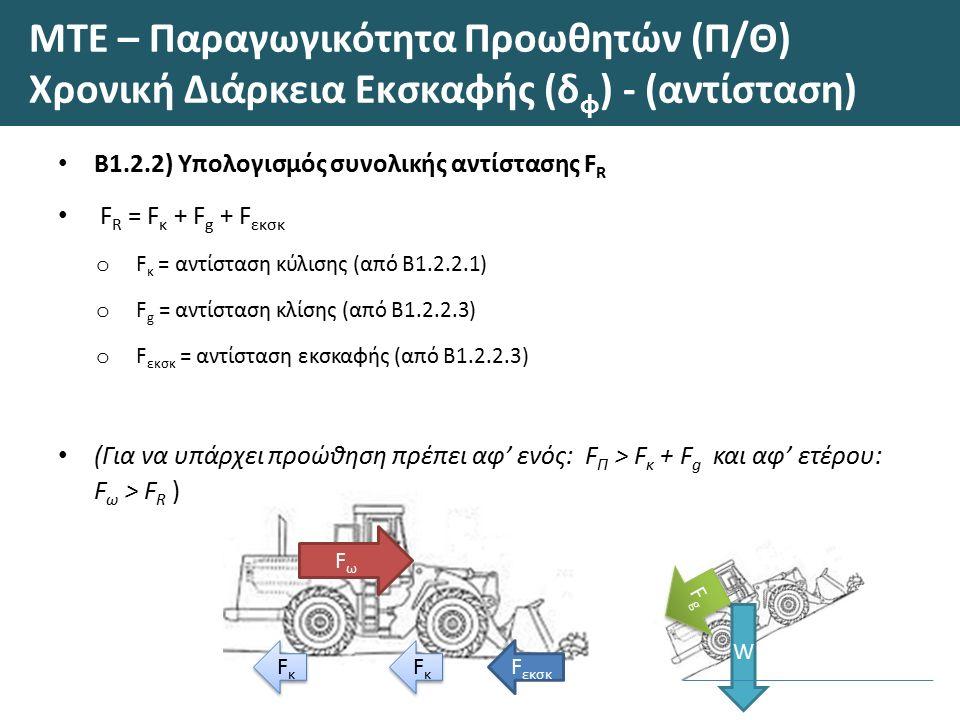 ΜΤΕ – Παραγωγικότητα Προωθητών (Π/Θ) Χρονική Διάρκεια Εκσκαφής (δ φ ) - (αντίσταση) Β1.2.2) Υπολογισμός συνολικής αντίστασης F R F R = F κ + F g + F εκσκ o F κ = αντίσταση κύλισης (από Β1.2.2.1) o F g = αντίσταση κλίσης (από Β1.2.2.3) o F εκσκ = αντίσταση εκσκαφής (από Β1.2.2.3) (Για να υπάρχει προώθηση πρέπει αφ' ενός: F Π > F κ + F g και αφ' ετέρου: F ω > F R ) F εκσκ FκFκ FκFκ FκFκ FκFκ FωFω W FgFg FgFg