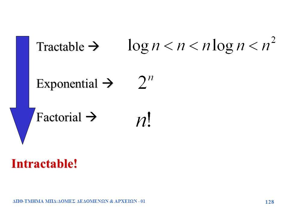ΔΠΘ-ΤΜΗΜΑ ΜΠΔ:ΔΟΜΕΣ ΔΕΔΟΜΕΝΩΝ & ΑΡΧΕΙΩΝ - 01 128 Tractable  Exponential  Factorial  Intractable!