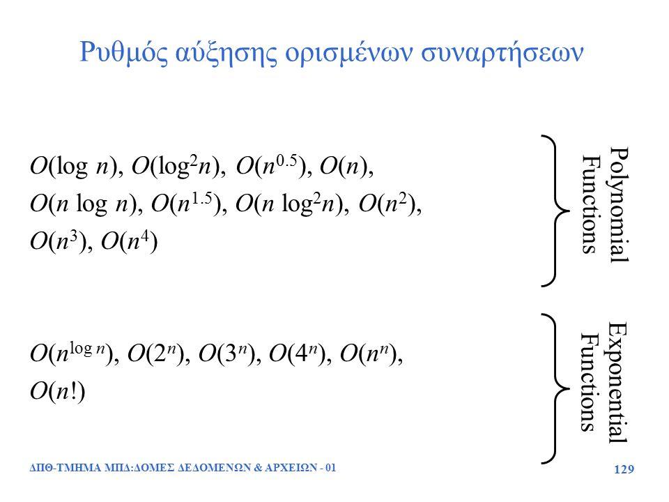 ΔΠΘ-ΤΜΗΜΑ ΜΠΔ:ΔΟΜΕΣ ΔΕΔΟΜΕΝΩΝ & ΑΡΧΕΙΩΝ - 01 129 Ρυθμός αύξησης ορισμένων συναρτήσεων O(log n), O(log 2 n), O(n 0.5 ), O(n), O(n log n), O(n 1.5 ), O(