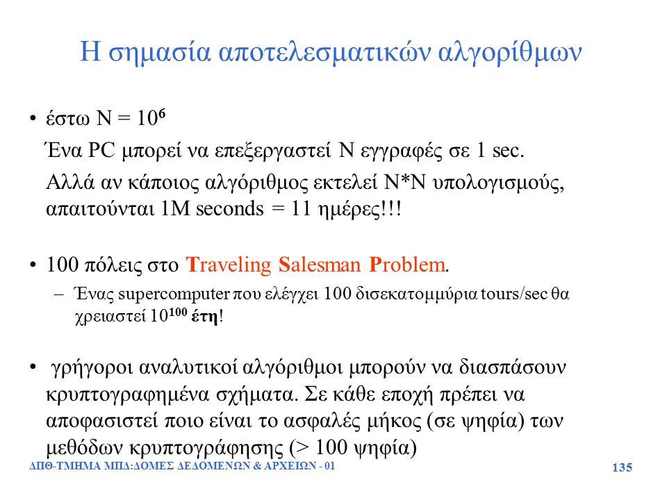 ΔΠΘ-ΤΜΗΜΑ ΜΠΔ:ΔΟΜΕΣ ΔΕΔΟΜΕΝΩΝ & ΑΡΧΕΙΩΝ - 01 135 Η σημασία αποτελεσματικών αλγορίθμων έστω N = 10 6 Ένα PC μπορεί να επεξεργαστεί N εγγραφές σε 1 sec.