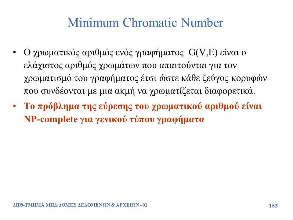 ΔΠΘ-ΤΜΗΜΑ ΜΠΔ:ΔΟΜΕΣ ΔΕΔΟΜΕΝΩΝ & ΑΡΧΕΙΩΝ - 01 153 Minimum Chromatic Number Ο χρωματικός αριθμός ενός γραφήματος G(V,E) είναι ο ελάχιστος αριθμός χρωμάτ