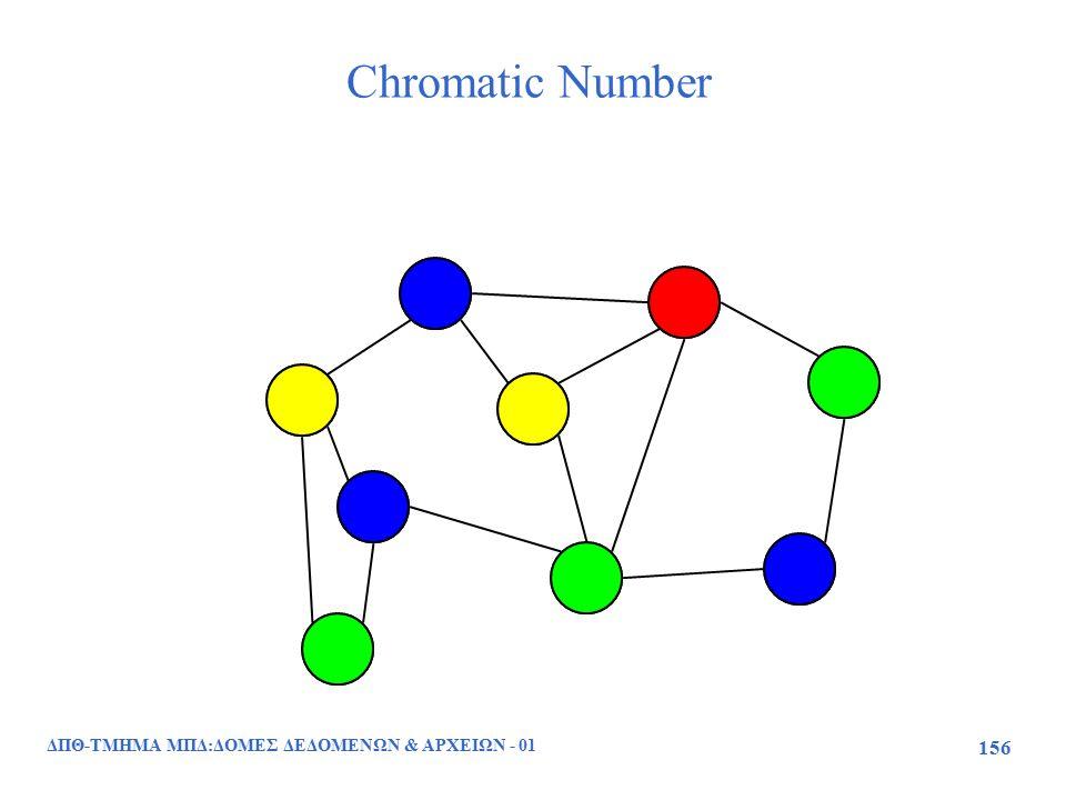 ΔΠΘ-ΤΜΗΜΑ ΜΠΔ:ΔΟΜΕΣ ΔΕΔΟΜΕΝΩΝ & ΑΡΧΕΙΩΝ - 01 156 Chromatic Number