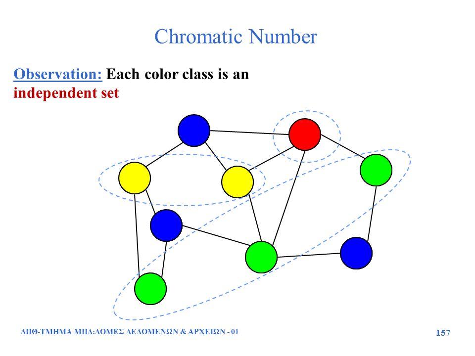 ΔΠΘ-ΤΜΗΜΑ ΜΠΔ:ΔΟΜΕΣ ΔΕΔΟΜΕΝΩΝ & ΑΡΧΕΙΩΝ - 01 157 Chromatic Number Observation: Each color class is an independent set