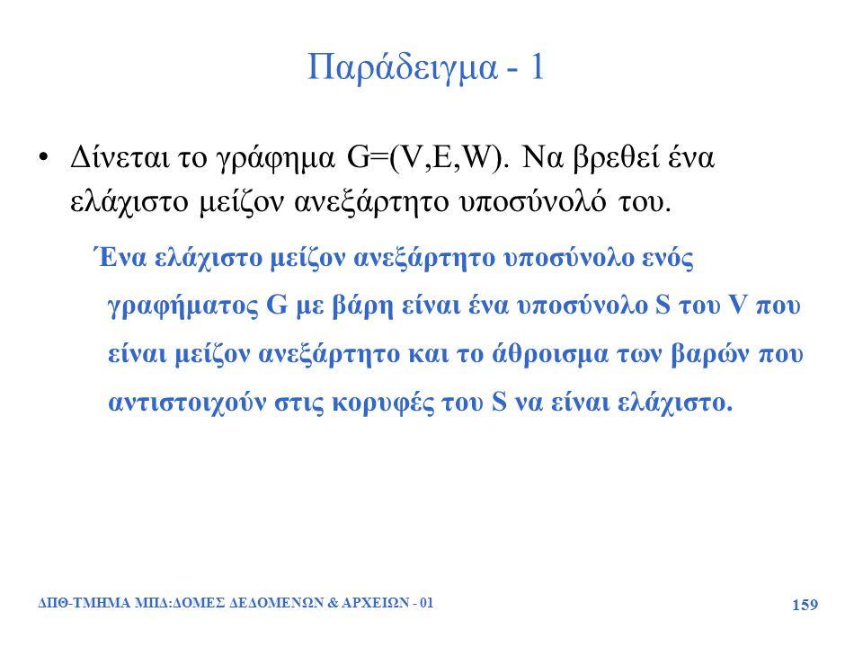 ΔΠΘ-ΤΜΗΜΑ ΜΠΔ:ΔΟΜΕΣ ΔΕΔΟΜΕΝΩΝ & ΑΡΧΕΙΩΝ - 01 159 Παράδειγμα - 1 Δίνεται το γράφημα G=(V,E,W). Να βρεθεί ένα ελάχιστο μείζον ανεξάρτητο υποσύνολό του.