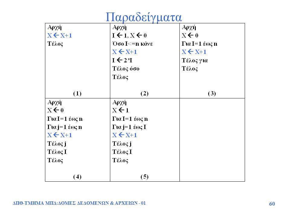 ΔΠΘ-ΤΜΗΜΑ ΜΠΔ:ΔΟΜΕΣ ΔΕΔΟΜΕΝΩΝ & ΑΡΧΕΙΩΝ - 01 60 Παραδείγματα