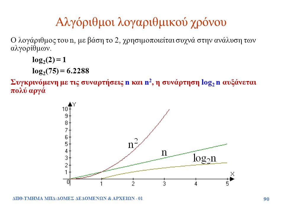 ΔΠΘ-ΤΜΗΜΑ ΜΠΔ:ΔΟΜΕΣ ΔΕΔΟΜΕΝΩΝ & ΑΡΧΕΙΩΝ - 01 90 Αλγόριθμοι λογαριθμικού χρόνου Ο λογάριθμος του n, με βάση το 2, χρησιμοποιείται συχνά στην ανάλυση τω
