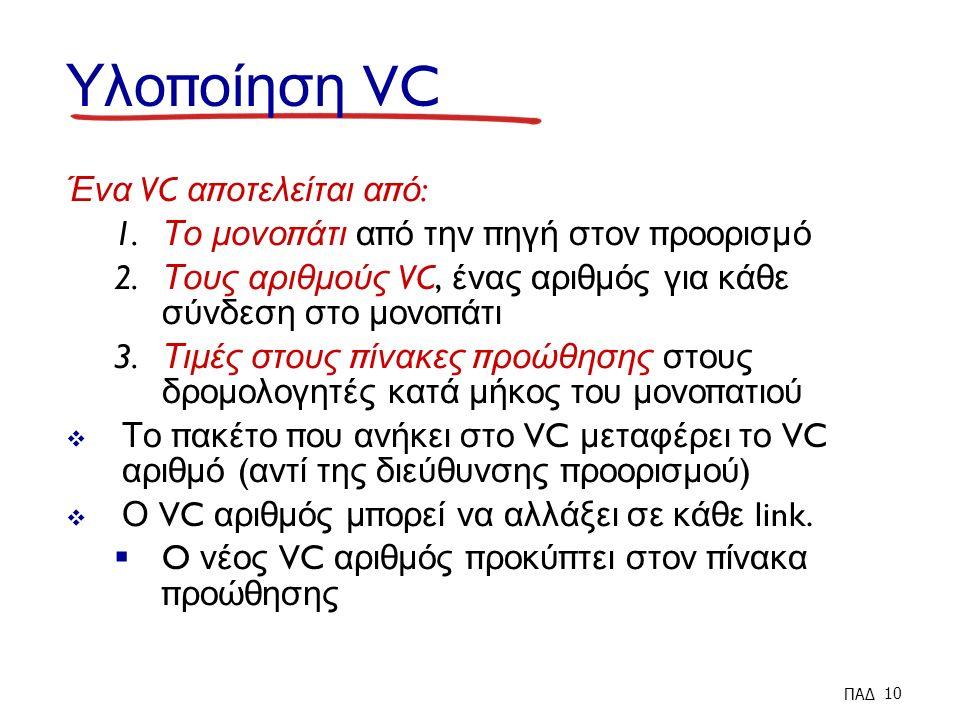 Υλο π οίηση VC Ένα VC α π οτελείται α π ό : 1. Το μονο π άτι α π ό την π ηγή στον π ροορισμό 2.