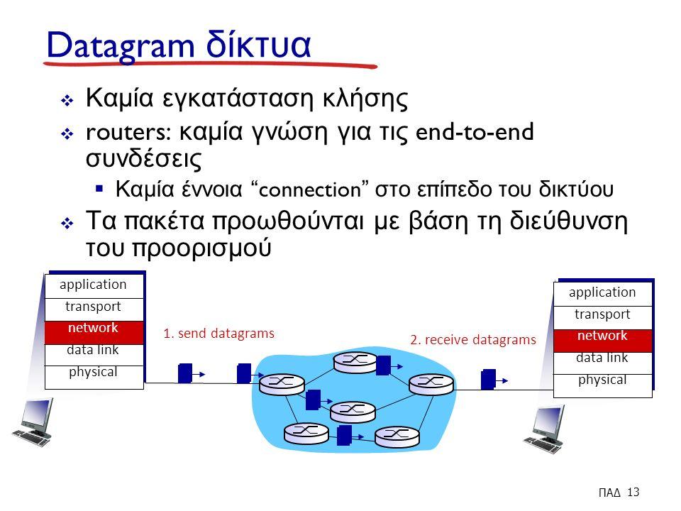 Datagram δίκτυα  Καμία εγκατάσταση κλήσης  routers: καμία γνώση για τις end-to-end συνδέσεις  Καμία έννοια connection στο ε π ί π εδο του δικτύου  Τα π ακέτα π ροωθούνται με βάση τη διεύθυνση του π ροορισμού 1.