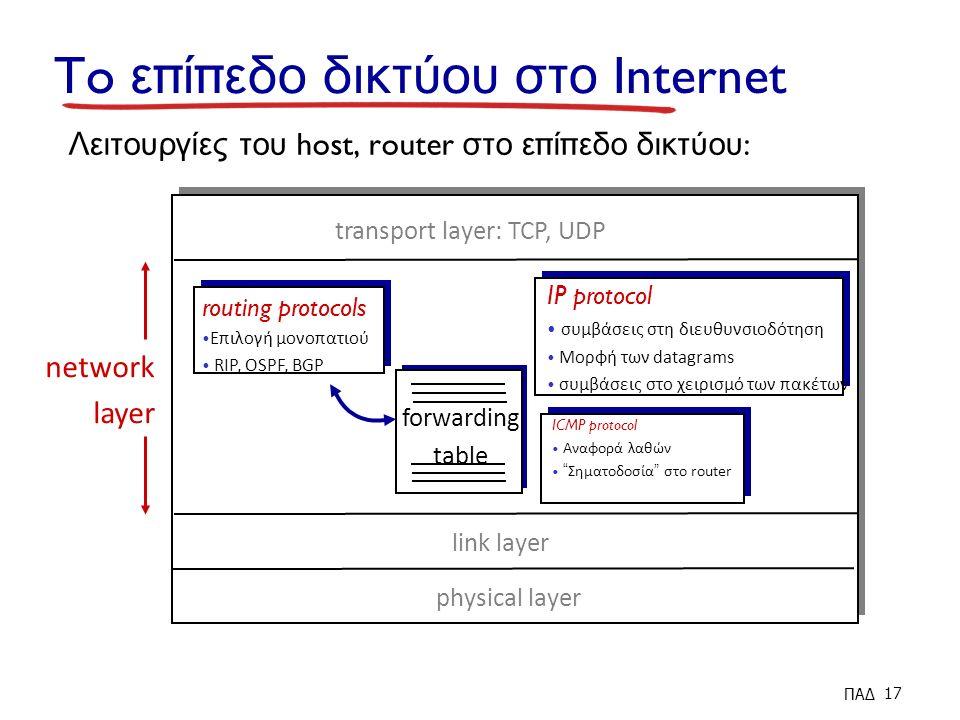 To ε π ί π εδο δικτύου στο Internet forwarding table Λειτουργίες του host, router στο ε π ί π εδο δικτύου : routing protocols Επιλογή μονοπατιού RIP, OSPF, BGP IP protocol συμβάσεις στη διευθυνσιοδότηση Μορφή των datagrams συμβάσεις στο χειρισμό των πακέτων ICMP protocol Αναφορά λαθών Σηματοδοσία στο router transport layer: TCP, UDP link layer physical layer network layer ΠΑΔ 17