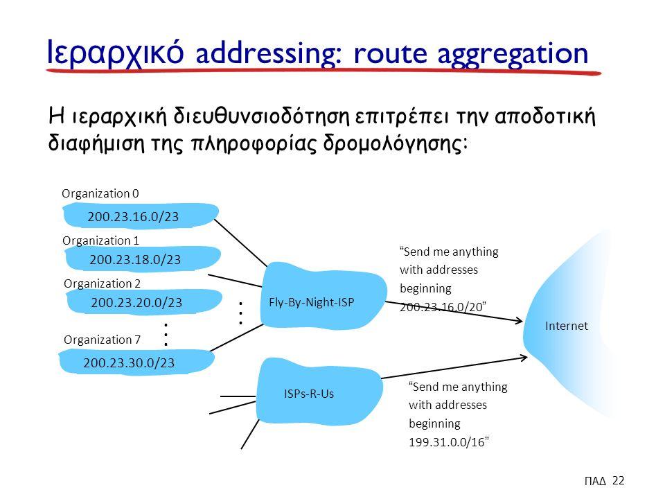 Ιεραρχικό addressing: route aggregation Send me anything with addresses beginning 200.23.16.0/20 200.23.16.0/23200.23.18.0/23200.23.30.0/23 Fly-By-Night-ISP Organization 0 Organization 7 Internet Organization 1 ISPs-R-Us Send me anything with addresses beginning 199.31.0.0/16 200.23.20.0/23 Organization 2......