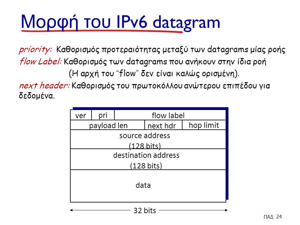 Μορφή του IPv6 datagram priority: Καθορισμός προτεραιότητας μεταξύ των datagrams μίας ροής flow Label: Καθορισμός των datagrams που ανήκουν στην ίδια ροή (Η αρχή του flow δεν είναι καλώς ορισμένη).