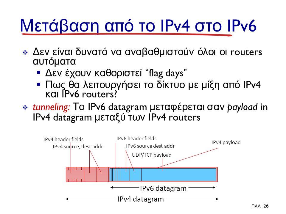 Μετάβαση α π ό το IPv4 στο IPv6  Δεν είναι δυνατό να αναβαθμιστούν όλοι οι routers αυτόματα  Δεν έχουν καθοριστεί flag days  Πως θα λειτουργήσει το δίκτυο με μίξη α π ό IPv4 και IPv6 routers.