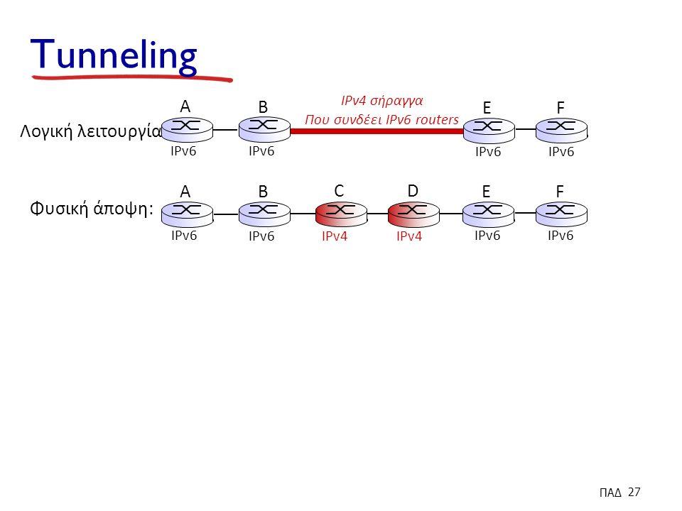 Tunneling Φυσική άποψη: IPv4 A B IPv6 E F C D Λογική λειτουργία: IPv4 σήραγγα Που συνδέει IPv6 routers E IPv6 F A B ΠΑΔ 27