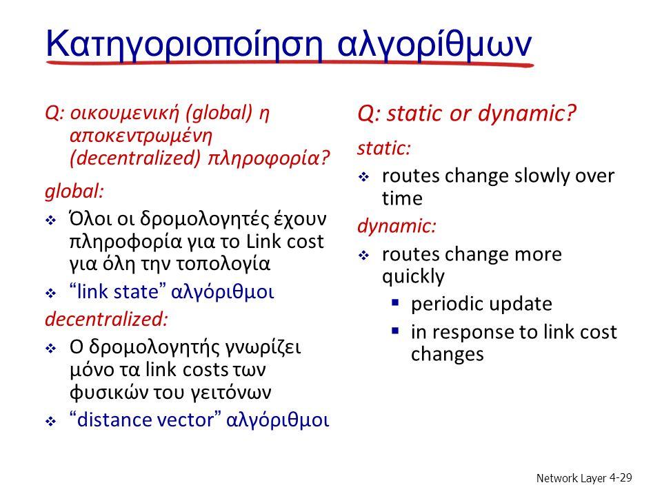 Network Layer 4-29 Κατηγοριο π οίηση αλγορίθμων Q: οικουμενική (global) η αποκεντρωμένη (decentralized) πληροφορία.
