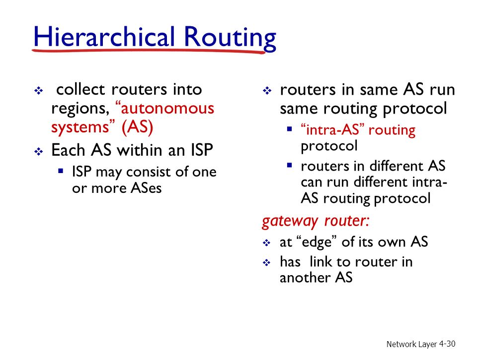 Network Layer 4-30  collect routers into regions, autonomous systems (AS)  Each AS within an ISP  ISP may consist of one or more ASes  routers in same AS run same routing protocol  intra-AS routing protocol  routers in different AS can run different intra- AS routing protocol gateway router:  at edge of its own AS  has link to router in another AS Hierarchical Routing