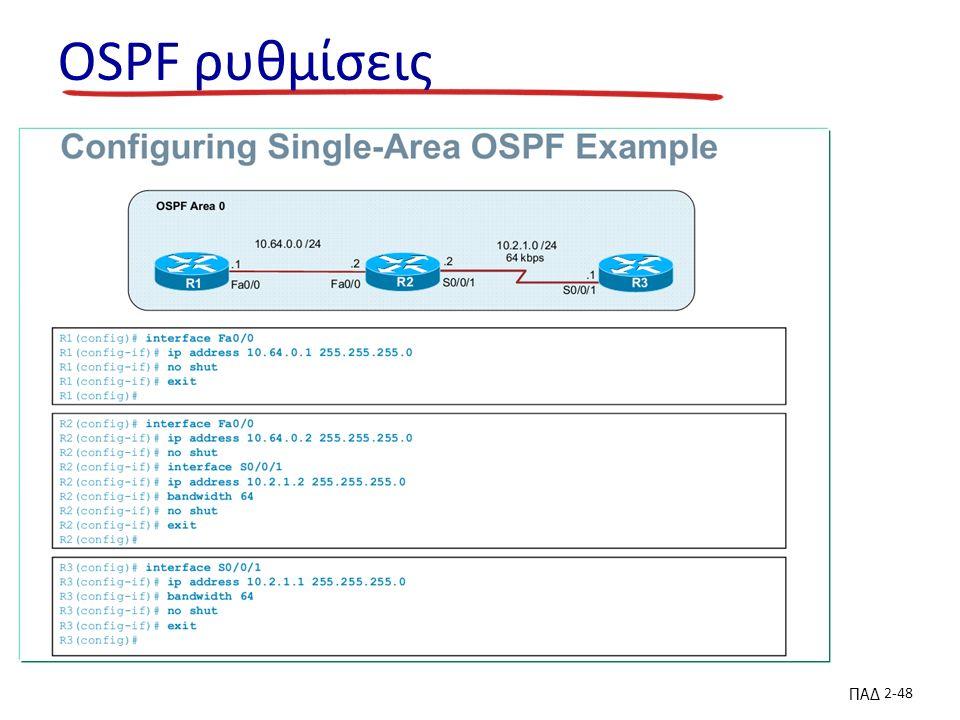 ΠΑΔ 2-48 OSPF ρυθμίσεις