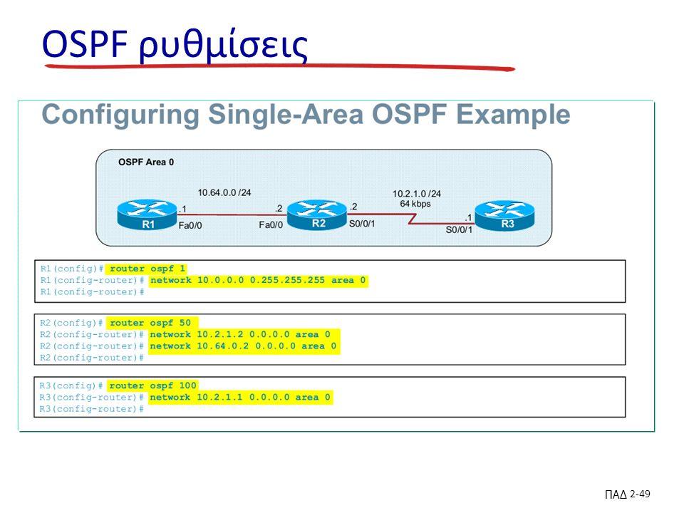ΠΑΔ 2-49 OSPF ρυθμίσεις