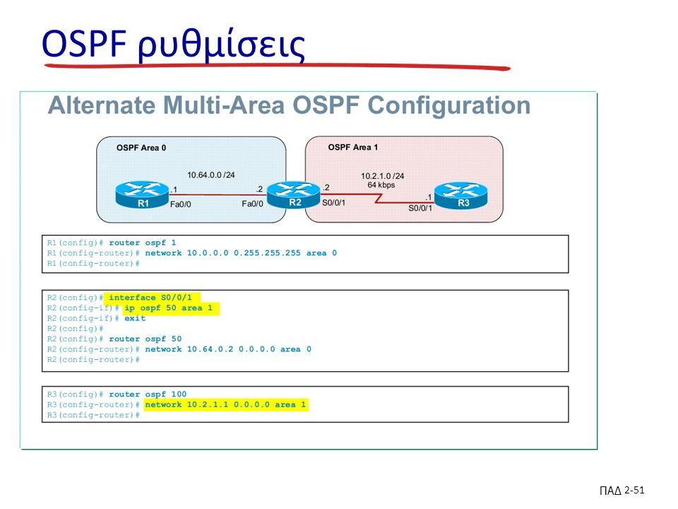 ΠΑΔ 2-51 OSPF ρυθμίσεις