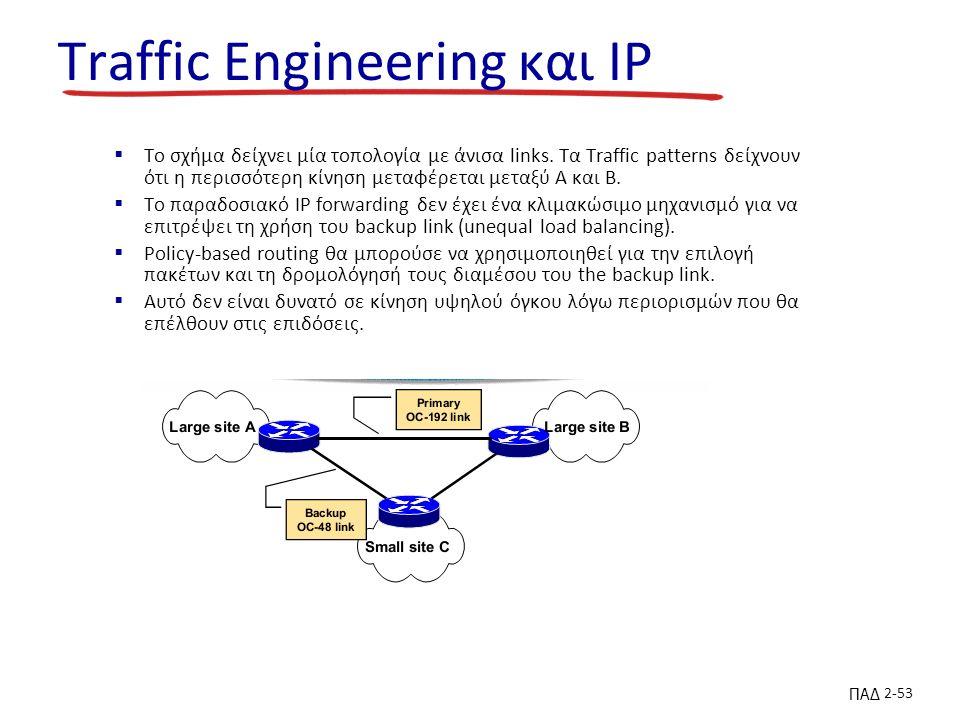 ΠΑΔ 2-53 Traffic Engineering και IP  To σχήμα δείχνει μία τοπολογία με άνισα links.