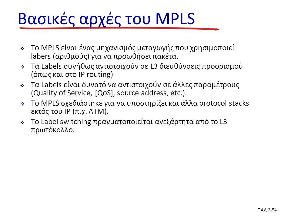 ΠΑΔ 2-54 Βασικές αρχές του MPLS  To MPLS είναι ένας μηχανισμός μεταγωγής που χρησιμοποιεί labers (αριθμούς) για να προωθήσει πακέτα.