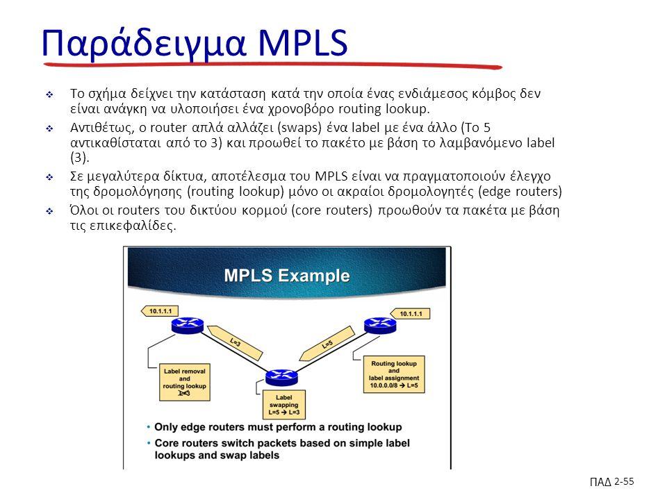 ΠΑΔ 2-55 Παράδειγμα MPLS  Το σχήμα δείχνει την κατάσταση κατά την οποία ένας ενδιάμεσος κόμβος δεν είναι ανάγκη να υλοποιήσει ένα χρονοβόρο routing lookup.