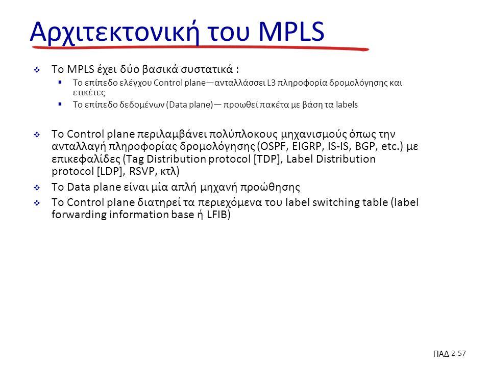 ΠΑΔ 2-57 Αρχιτεκτονική του MPLS  Το MPLS έχει δύο βασικά συστατικά :  Το επίπεδο ελέγχου Control plane—ανταλλάσσει L3 πληροφορία δρομολόγησης και ετικέτες  Το επίπεδο δεδομένων (Data plane)— προωθεί πακέτα με βάση τα labels  Το Control plane περιλαμβάνει πολύπλοκους μηχανισμούς όπως την ανταλλαγή πληροφορίας δρομολόγησης (OSPF, EIGRP, IS-IS, BGP, etc.) με επικεφαλίδες (Tag Distribution protocol [TDP], Label Distribution protocol [LDP], RSVP, κτλ)  Το Data plane είναι μία απλή μηχανή προώθησης  Το Control plane διατηρεί τα περιεχόμενα του label switching table (label forwarding information base ή LFIB)