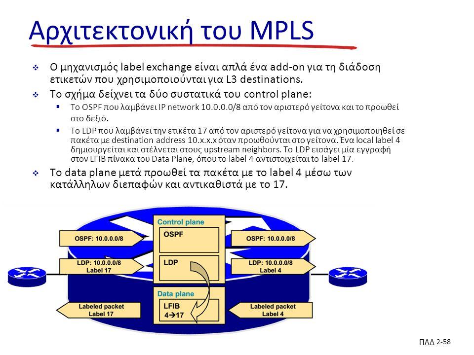 ΠΑΔ 2-58 Αρχιτεκτονική του MPLS  Ο μηχανισμός label exchange είναι απλά ένα add-on για τη διάδοση ετικετών που χρησιμοποιούνται για L3 destinations.