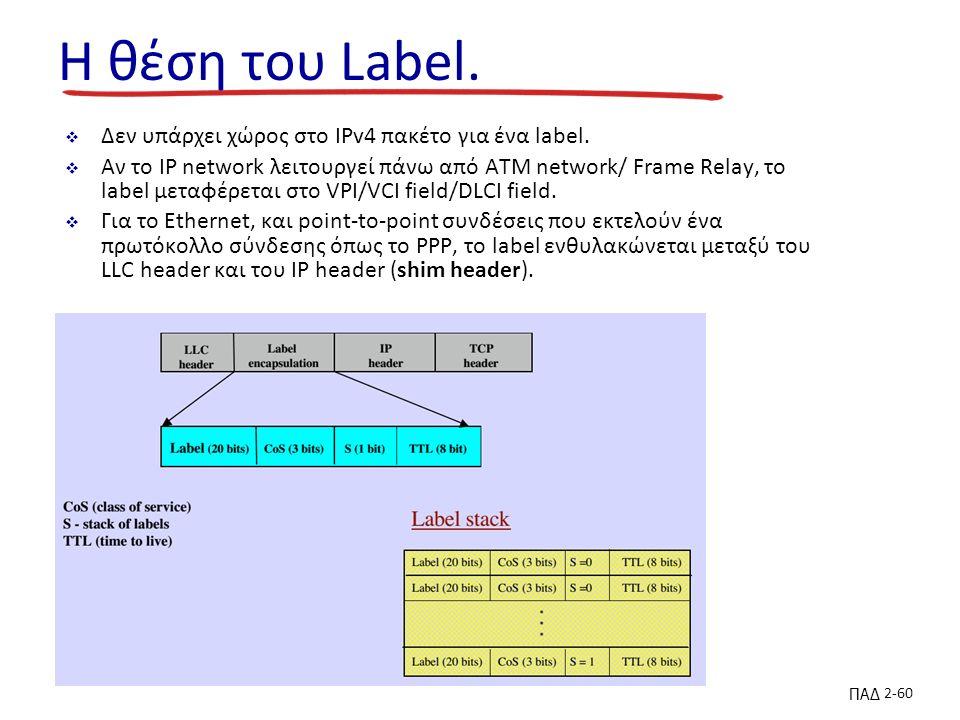 ΠΑΔ 2-60 Η θέση του Label.  Δεν υπάρχει χώρος στο IPv4 πακέτο για ένα label.