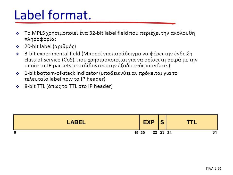 ΠΑΔ 2-61 Label format.