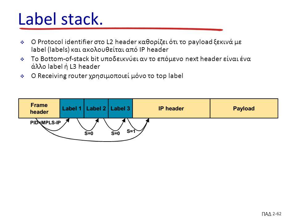 ΠΑΔ 2-62 Label stack.  O Protocol identifier στο L2 header καθορίζει ότι το payload ξεκινά με label (labels) και ακολουθείται από IP header  Το Bott
