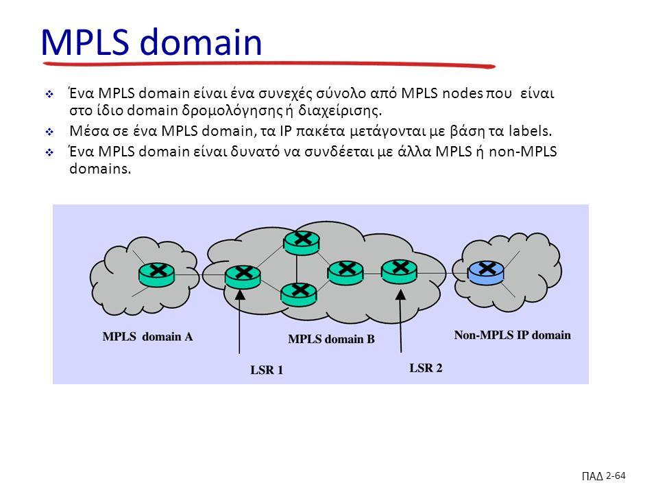 ΠΑΔ 2-64 MPLS domain  Ένα MPLS domain είναι ένα συνεχές σύνολο από MPLS nodes που είναι στο ίδιο domain δρομολόγησης ή διαχείρισης.