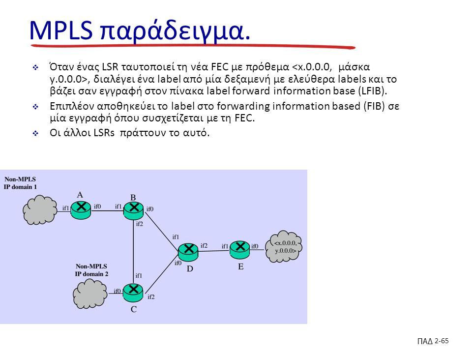 ΠΑΔ 2-65 MPLS παράδειγμα.