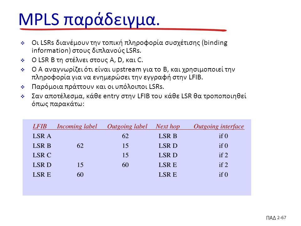 ΠΑΔ 2-67 MPLS παράδειγμα.
