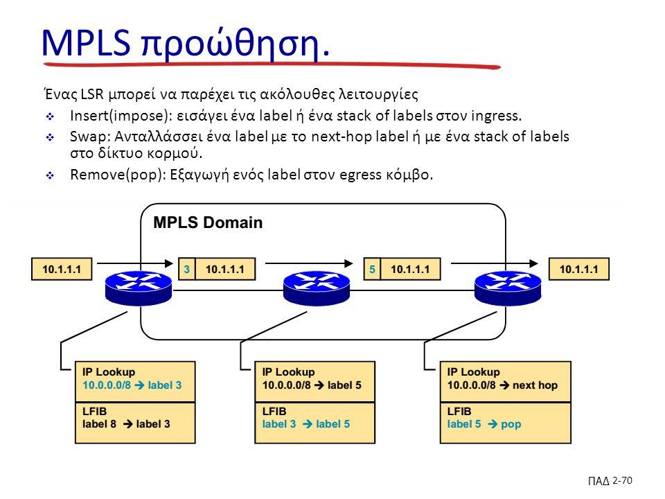 ΠΑΔ 2-70 MPLS προώθηση.