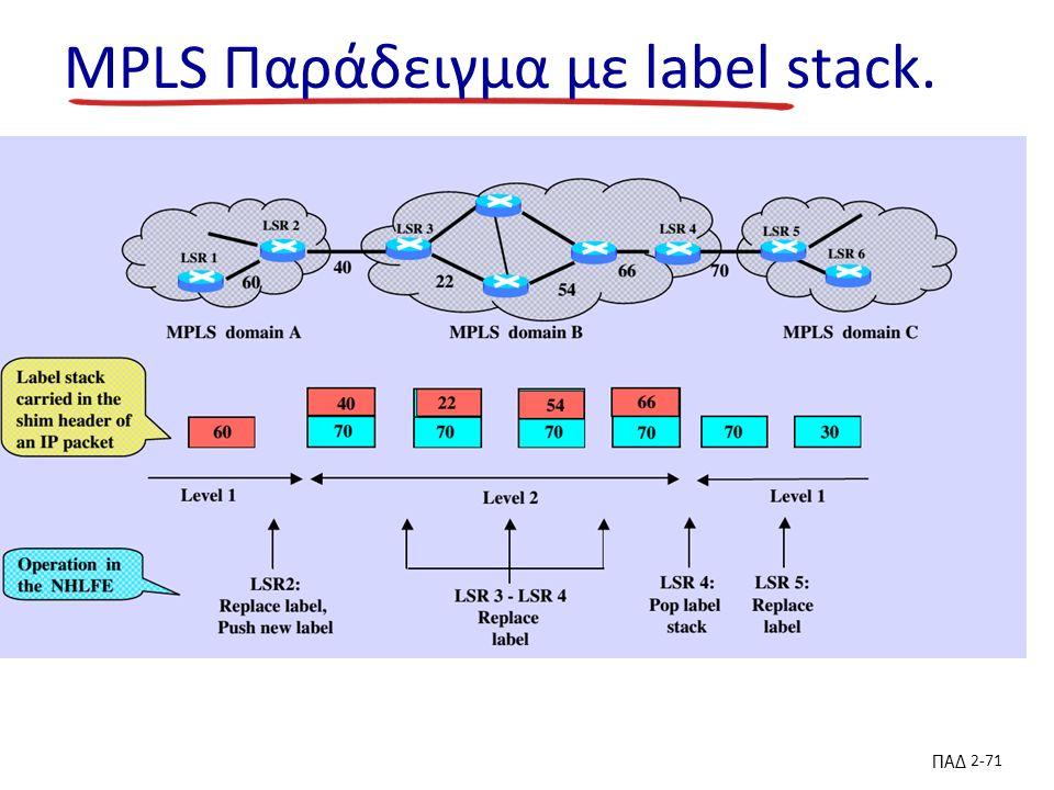 ΠΑΔ 2-71 MPLS Παράδειγμα με label stack.