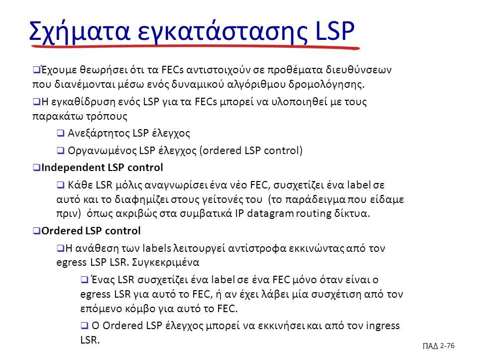 ΠΑΔ 2-76 Σχήματα εγκατάστασης LSP  Έχουμε θεωρήσει ότι τα FECs αντιστοιχούν σε προθέματα διευθύνσεων που διανέμονται μέσω ενός δυναμικού αλγόριθμου δρομολόγησης.