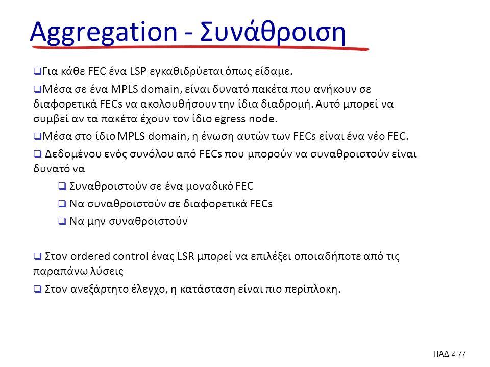 ΠΑΔ 2-77 Aggregation - Συνάθροιση  Για κάθε FEC ένα LSP εγκαθιδρύεται όπως είδαμε.