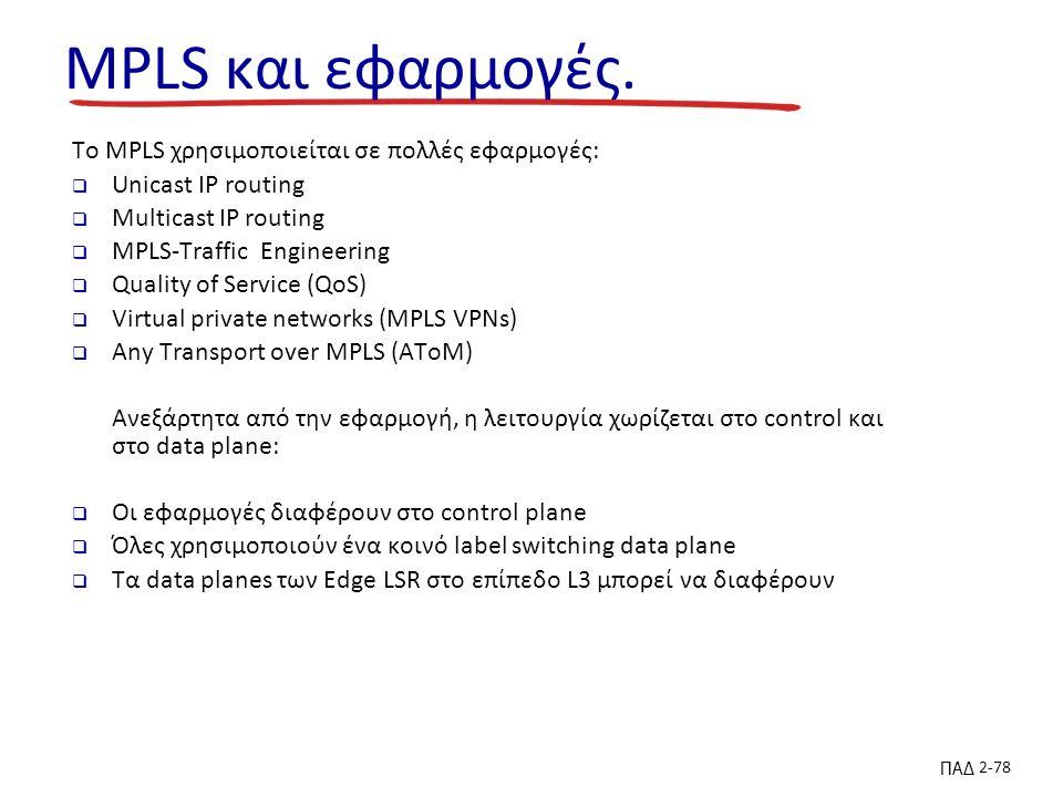 ΠΑΔ 2-78 MPLS και εφαρμογές.