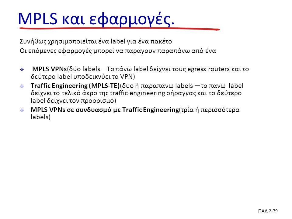 ΠΑΔ 2-79 MPLS και εφαρμογές.