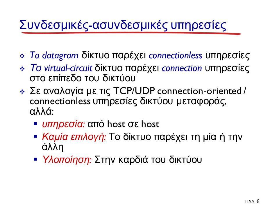 Συνδεσμικές - ασυνδεσμικές υ π ηρεσίες  To datagram δίκτυο π αρέχει connectionless υ π ηρεσίες  Το virtual-circuit δίκτυο π αρέχει connection υ π ηρεσίες στο ε π ί π εδο του δικτύου  Σε αναλογία με τις TCP/UDP connection-oriented / connectionless υ π ηρεσίες δικτύου μεταφοράς, αλλά :  υ π ηρεσία : α π ό host σε host  Καμία ε π ιλογή : Το δίκτυο π αρέχει τη μία ή την άλλη  Υλο π οίηση : Στην καρδιά του δικτύου ΠΑΔ 8