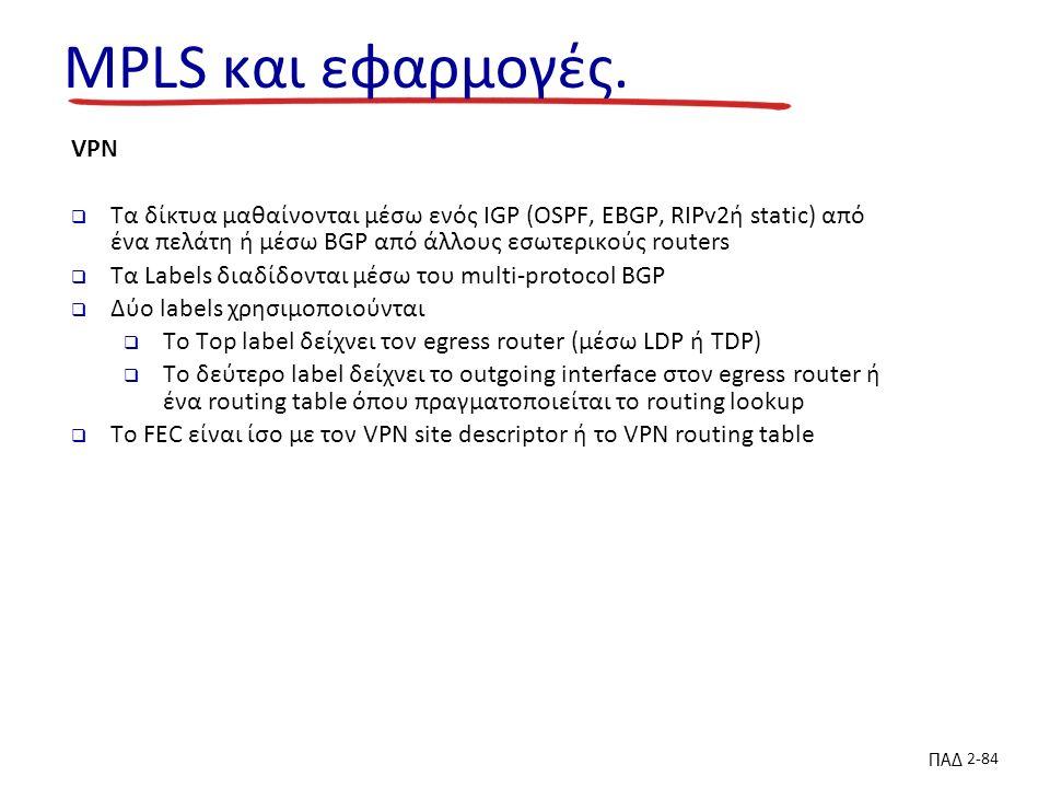ΠΑΔ 2-84 MPLS και εφαρμογές.