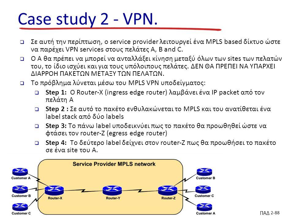 ΠΑΔ 2-88 Case study 2 - VPN.