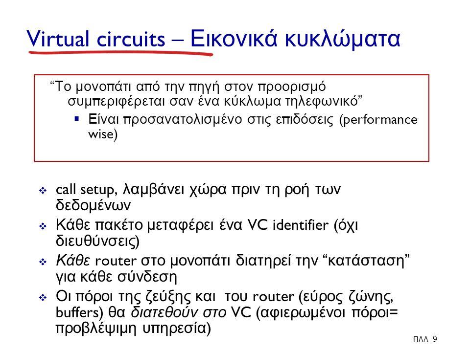 Virtual circuits – Εικονικά κυκλώματα  call setup, λαμβάνει χώρα π ριν τη ροή των δεδομένων  Κάθε π ακέτο μεταφέρει ένα VC identifier ( όχι διευθύνσεις )  Κάθε router στο μονο π άτι διατηρεί την κατάσταση για κάθε σύνδεση  Οι π όροι της ζεύξης και του router ( εύρος ζώνης, buffers) θα διατεθούν στο VC ( αφιερωμένοι π όροι = π ροβλέψιμη υ π ηρεσία ) Το μονοπάτι από την πηγή στον προορισμό συμπεριφέρεται σαν ένα κύκλωμα τηλεφωνικό  Είναι προσανατολισμένο στις επιδόσεις (performance wise) ΠΑΔ 9