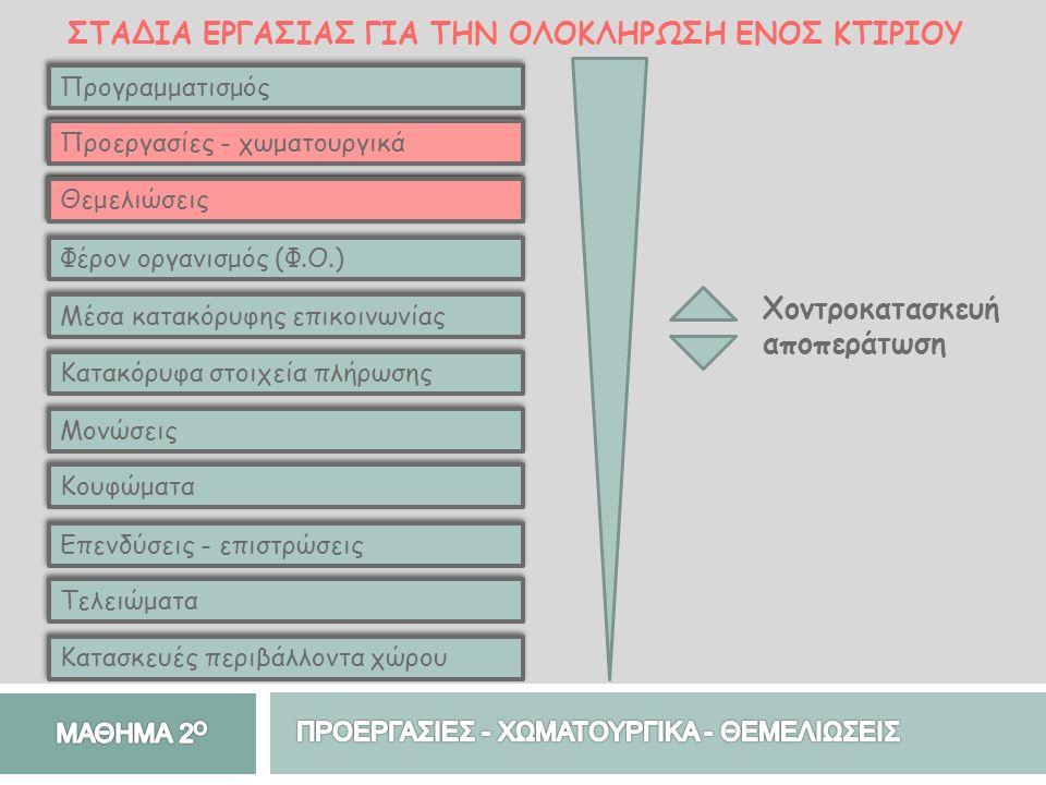 ΣΤΑΔΙΑ ΕΡΓΑΣΙΑΣ ΓΙΑ ΤΗΝ ΟΛΟΚΛΗΡΩΣΗ ΕΝΟΣ ΚΤΙΡΙΟΥ Προγραμματισμός Προεργασίες - χωματουργικά Θεμελιώσεις - προστασία Φέρον οργανισμός (Φ.Ο.) Μέσα κατακόρυφης επικοινωνίας Κατακόρυφα στοιχεία πλήρωσης Μονώσεις Κουφώματα Επενδύσεις - επιστρώσεις Τελειώματα Κατασκευές περιβάλλοντα χώρου Χοντροκατασκευή αποπεράτωση Προεργασίες - χωματουργικά Θεμελιώσεις