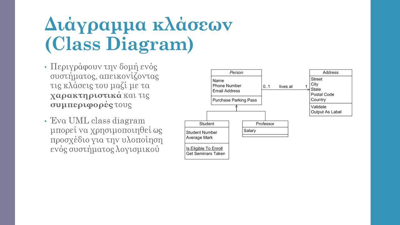 Διάγραμμα κλάσεων (Class Diagram) Περιγράφουν την δομή ενός συστήματος, απεικονίζοντας τις κλάσεις του μαζί με τα χαρακτηριστικά και τις συμπεριφορές τους Ένα UML class diagram μπορεί να χρησιμοποιηθεί ως προσχέδιο για την υλοποίηση ενός συστήματος λογισμικού