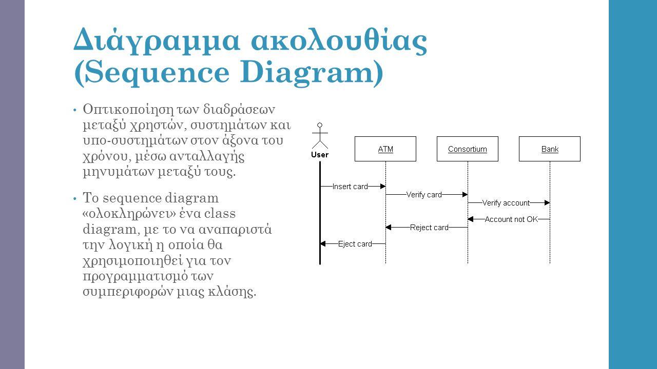 Διάγραμμα ακολουθίας (Sequence Diagram) Οπτικοποίηση των διαδράσεων μεταξύ χρηστών, συστημάτων και υπο-συστημάτων στον άξονα του χρόνου, μέσω ανταλλαγής μηνυμάτων μεταξύ τους.